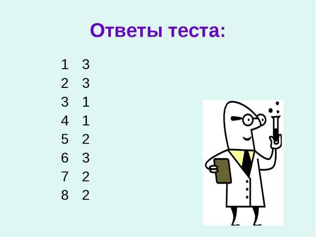 Ответы теста: 3 3 1 1 2 3 2 2
