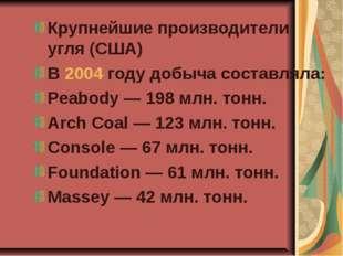 Крупнейшие производители угля (США) В 2004 году добыча составляла: Peabody —