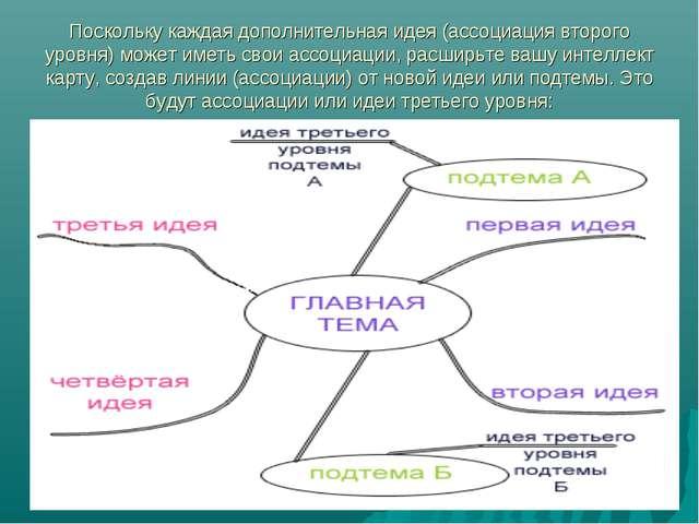 Поскольку каждая дополнительная идея (ассоциация второго уровня) может иметь...