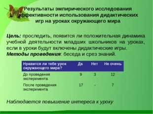 Результаты эмпирического исследования эффективности использования дидактическ