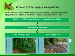 Игра «Лес благодарит и сердится» Цель: выявить отношение младших школьников к