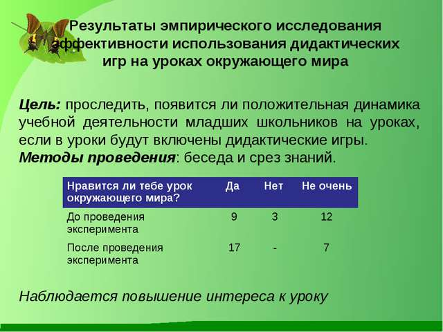 Результаты эмпирического исследования эффективности использования дидактическ...