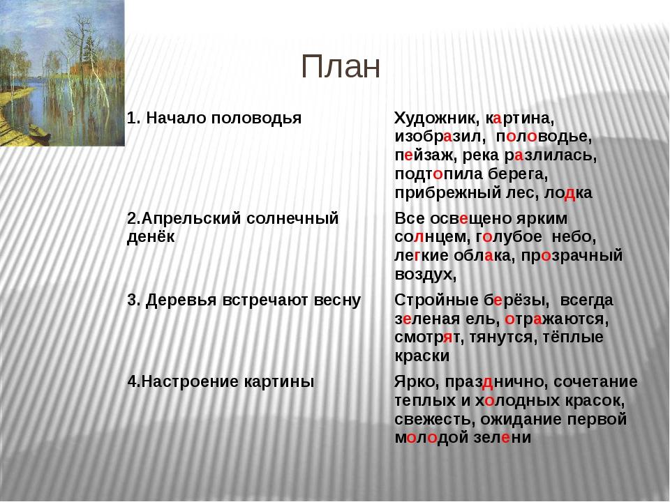 План 1. Начало половодья Художник, картина, изобразил, половодье, пейзаж, рек...