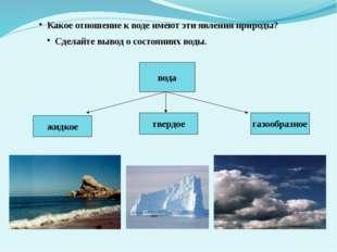 Какое отношение к воде имеют эти явления природы? Сделайте вывод о состояниях