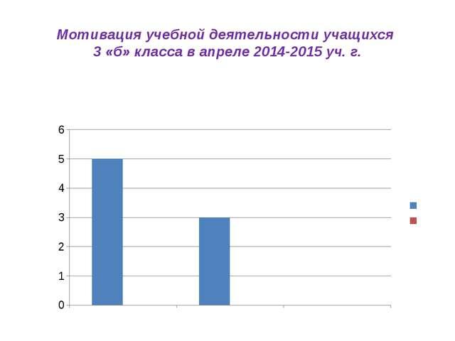 Мотивация учебной деятельности учащихся 3 «б» класса в апреле 2014-2015 уч. г.