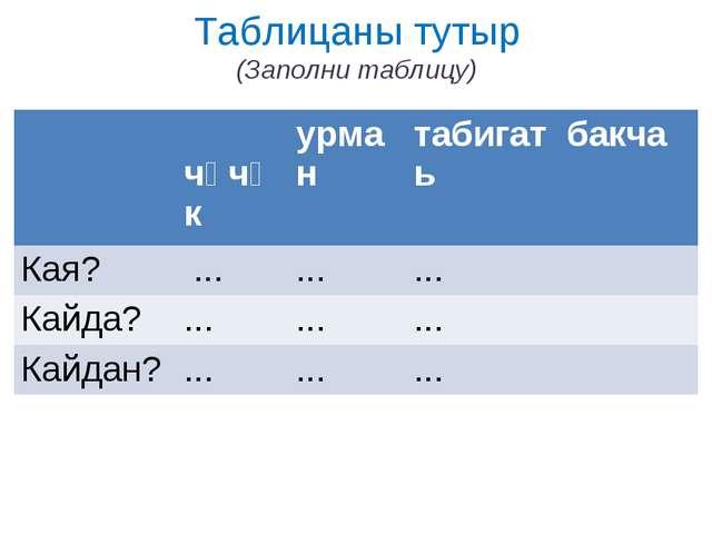 Таблицаны тутыр (Заполни таблицу)  чәчәкурмантабигатьбакча Кая? .........