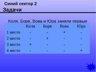 Синий сектор 2 Задачи Коля, Боря, Вова и Юра заняли первые четыре места в с