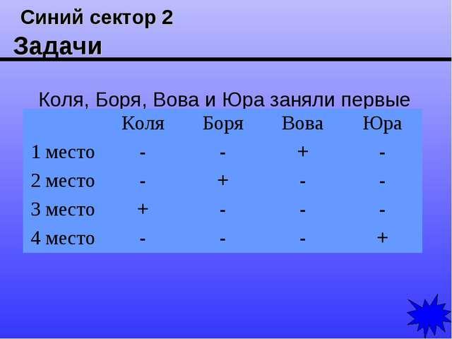 Синий сектор 2 Задачи Коля, Боря, Вова и Юра заняли первые четыре места в с...