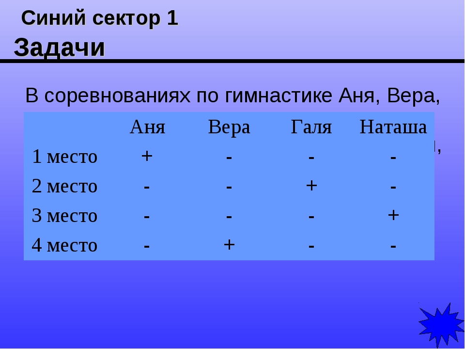 Синий сектор 1 Задачи В соревнованиях по гимнастике Аня, Вера, Галя и Наташ...