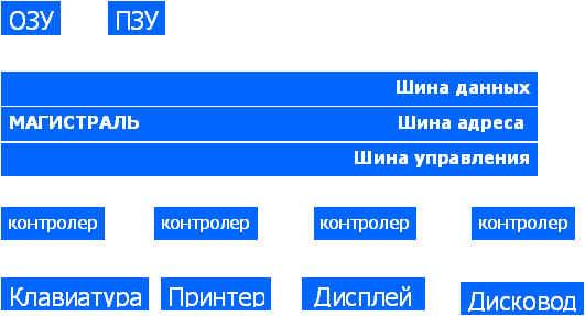 http://festival.1september.ru/articles/418988/image2.jpg