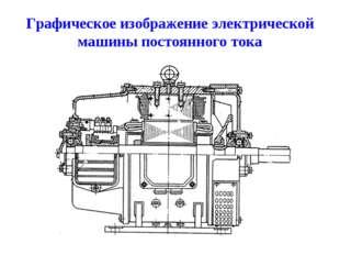 Графическое изображение электрической машины постоянного тока