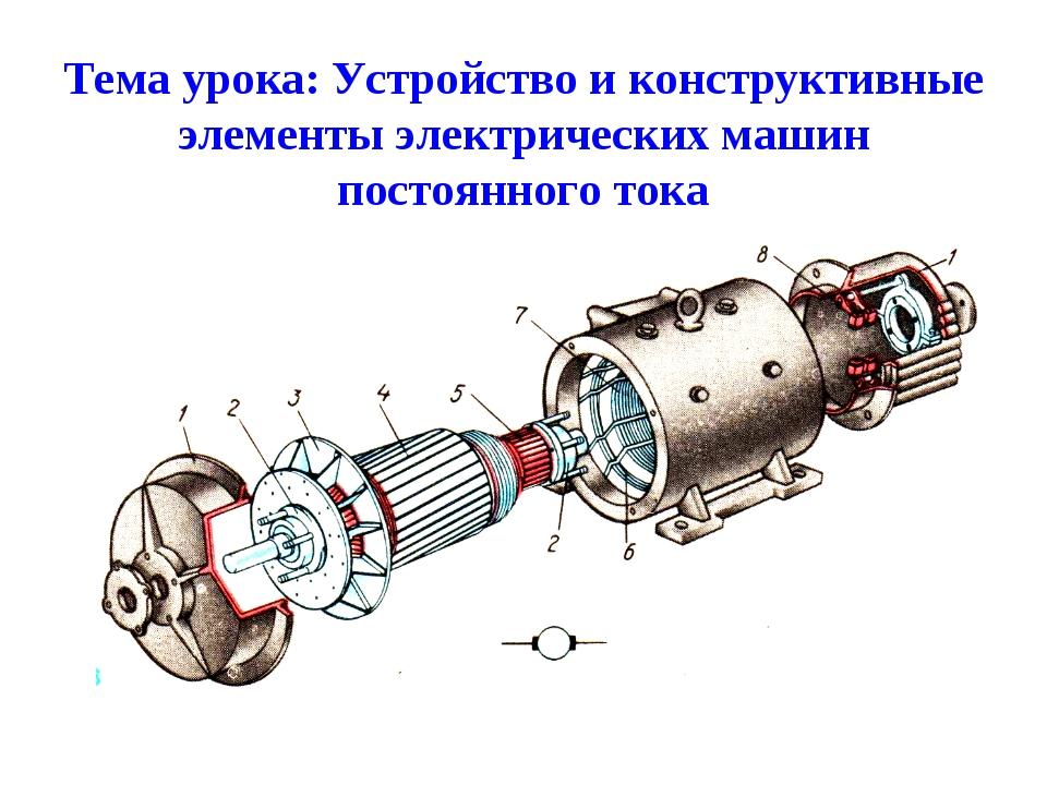 Тема урока: Устройство и конструктивные элементы электрических машин постоянн...