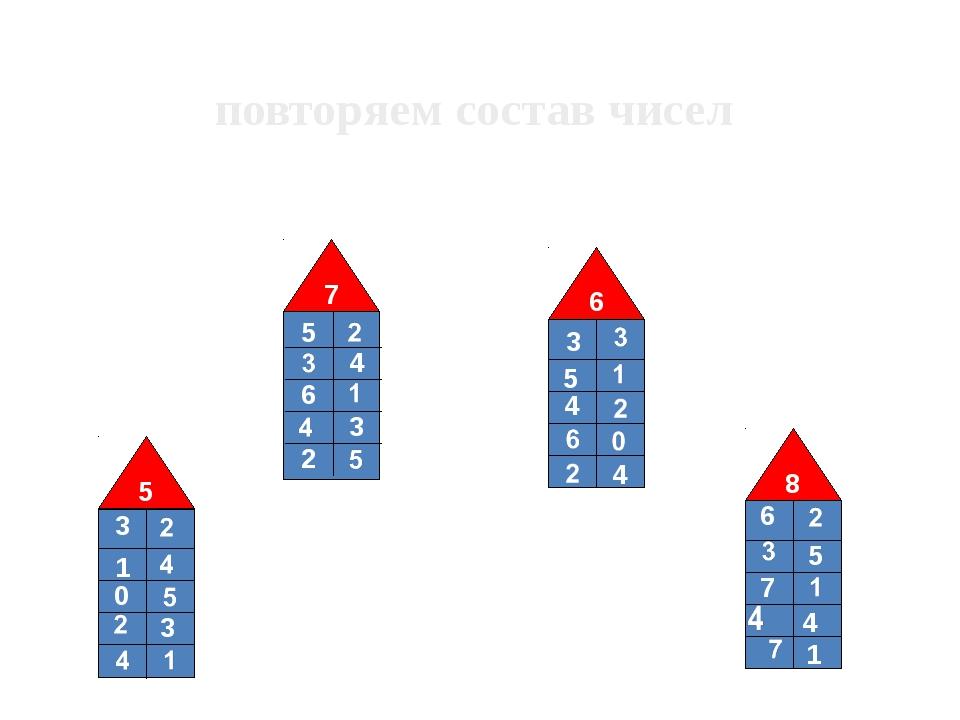 5 3 0 3 1 7 5 4 6 3 2 8 6 5 7 4 1 6 3 4 4 5 7 5 8 повторяем состав чисел