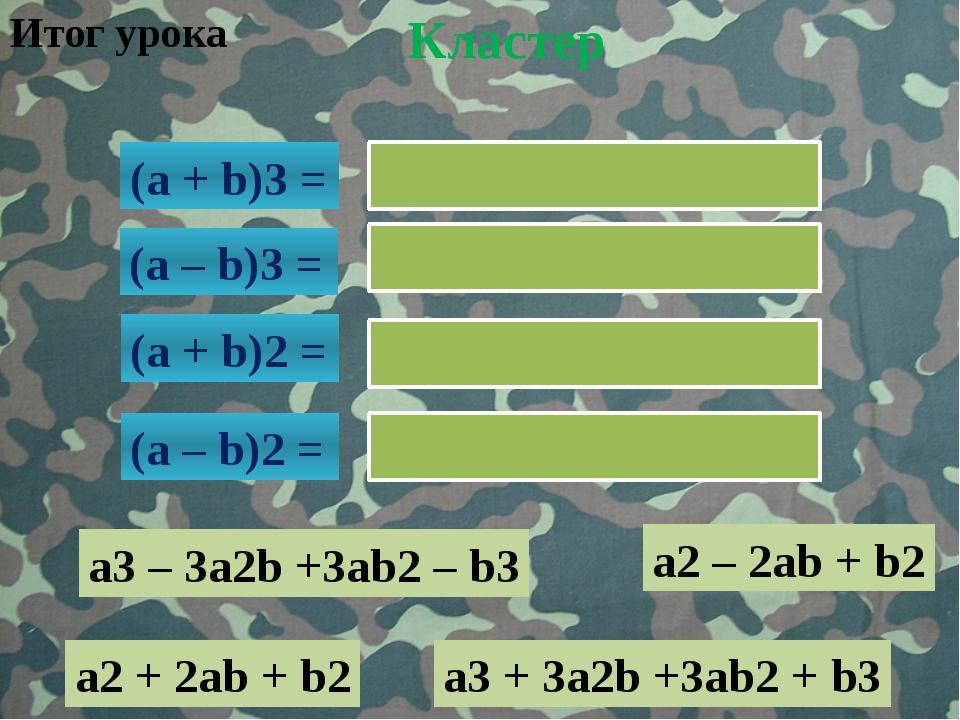 Кластер a3 + 3a2b +3ab2 + b3 a2 + 2ab + b2 a2 – 2ab + b2 a3 – 3a2b +3ab2 – b3...