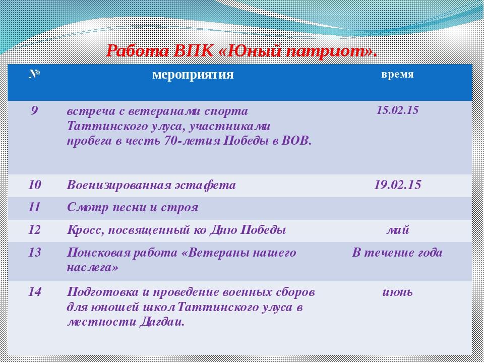 Работа ВПК «Юный патриот». № мероприятия время 9 встреча светеранами спортаТа...