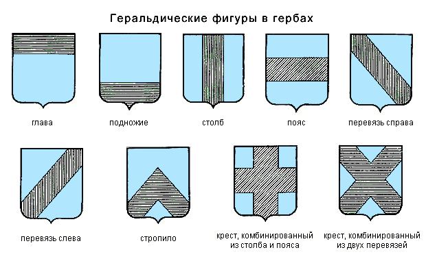 C:\Documents and Settings\Сергей\Рабочий стол\651\arms02.gif