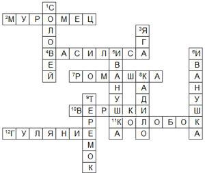 Кроссворд по русским народным сказкам с ответами
