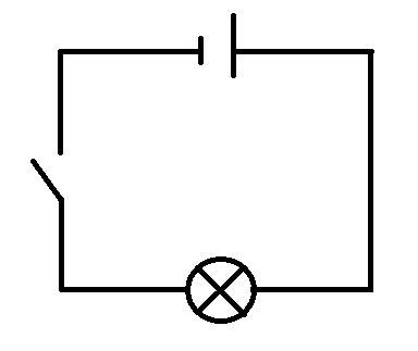 Конспект урока физики 8 класс. Электрическая цепь и её составные части