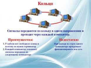 Сигналы передаются по кольцу в одном направлении и проходят через каждый ком