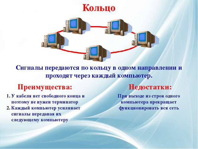 Сигналы передаются по кольцу в одном направлении и проходят через каждый ком...