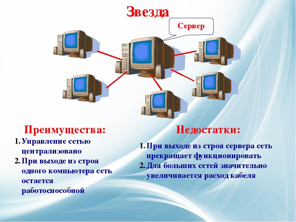 Сервер Управление сетью централизовано При выходе из строя одного компьютера...