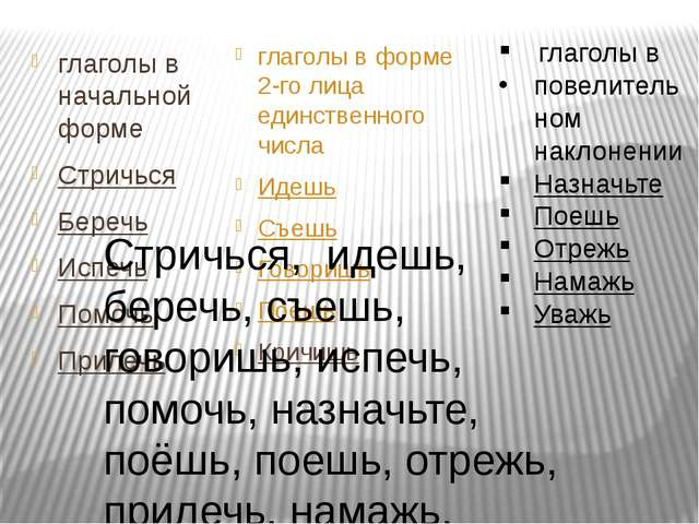глаголы в начальной форме Стричься Беречь Испечь Помочь Прилечь глаголы в фор...