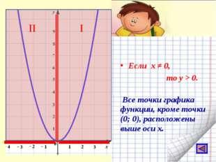 Если х ≠ 0, то у > 0. Все точки графика функции, кроме точки (0; 0), располож