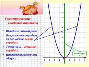 Геометрические свойства параболы Обладает симметрией Ось разрезает параболу н