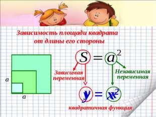 Зависимость площади квадрата от длины его стороны квадратичная функция Завис