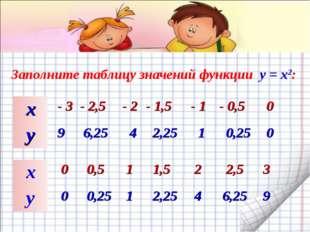 Заполните таблицу значений функции y = x2: х - 3- 2,5 - 2 - 1,5 - 1- 0,