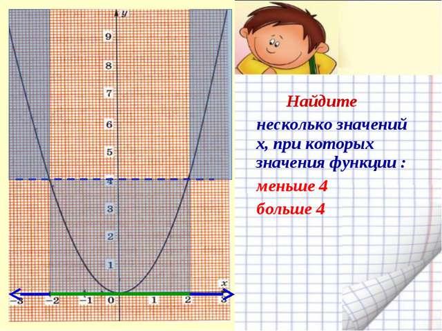 Найдите несколько значений х, при которых значения функции : меньше 4 больше 4