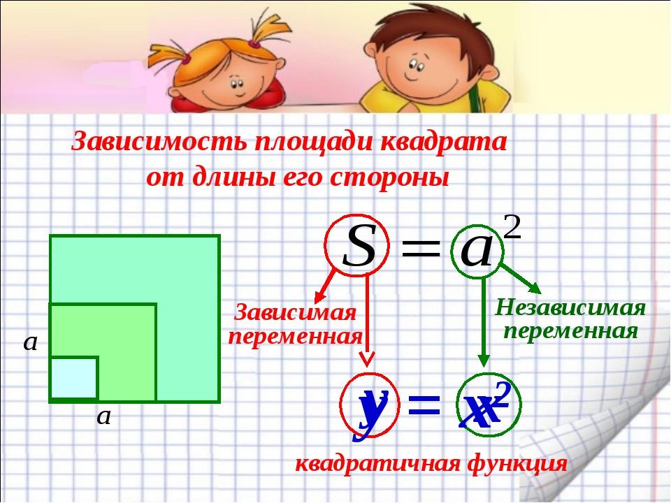 Зависимость площади квадрата от длины его стороны квадратичная функция Завис...