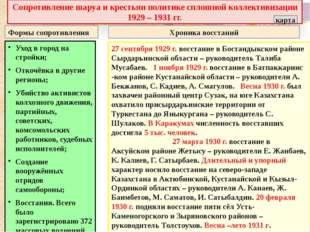 Помощь казахстанцев фронту На фронт ушло 1 млн. 200 тыс. казахстанцев, кажды
