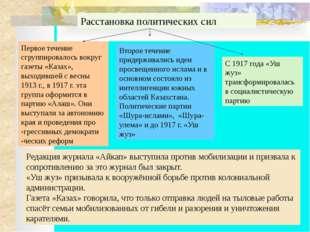 Расстановка политических сил Первое течение сгруппировалось вокруг газеты «К