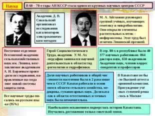 22. Какие вопросы были поставлены в мае-июне1989 г. на I съезде народных депу