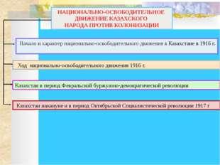 Казахстан в годы иностранной интервенции и Гражданской войны (1918 – 1920 гг