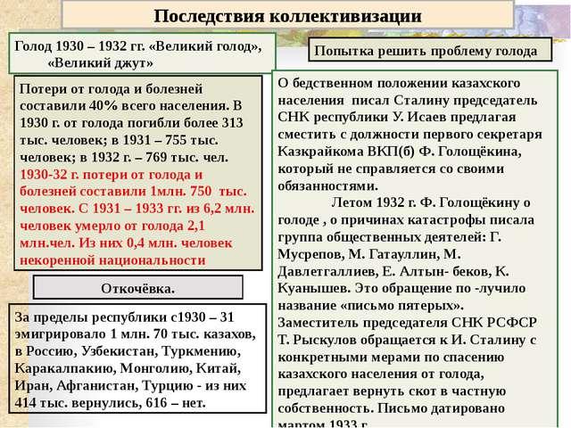 Труженики тыла Бригада звеньевой А. Дацковой с. Лозовое, Павлодарской област...