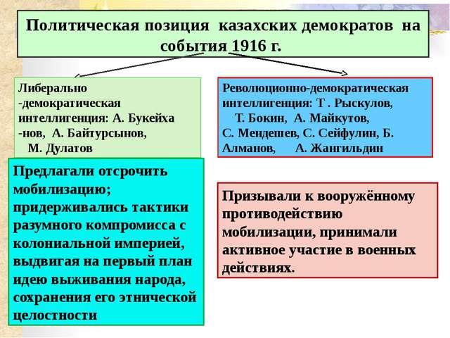 Политическая позиция казахских демократов на события 1916 г. Либерально -дем...