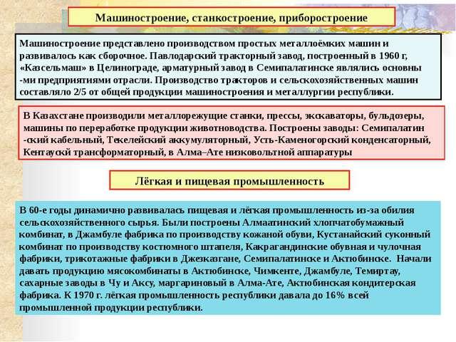 Культура Казахстана (вторая половина 60-х – первая половина 80-х годов) Обра...