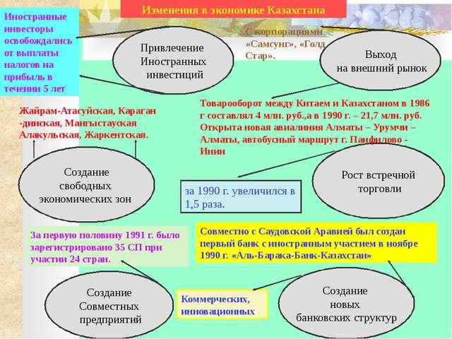 Блок контроля знаний. 1. Когда, на каком пленуме Н. Назарбаев сделал доклад о...