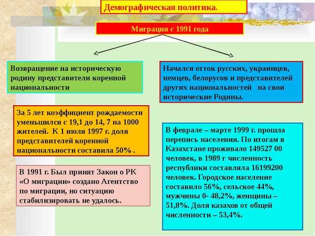 21. Что подразумевает процесс стабилизации макроэкономики в республике, по мн...