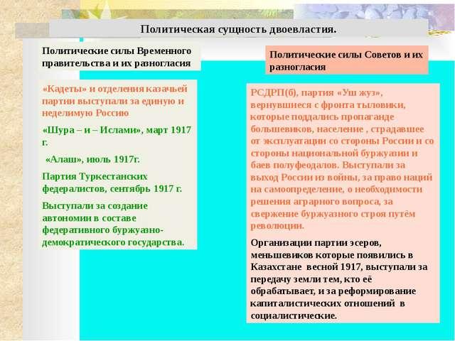 Образование партии «Алаш». В июле 1917 года в Оренбурге состоялся I Всеказах...