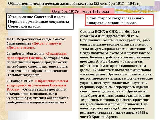 Коммунистическая партия, репрессии. В 1920 г. на Первой областной партконфер...
