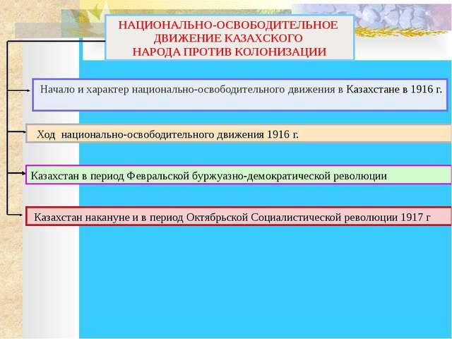Казахстан в годы иностранной интервенции и Гражданской войны (1918 – 1920 гг...