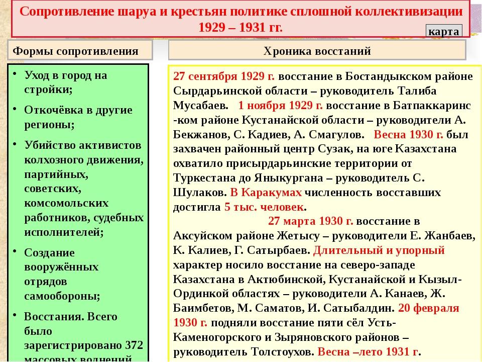 Помощь казахстанцев фронту На фронт ушло 1 млн. 200 тыс. казахстанцев, кажды...