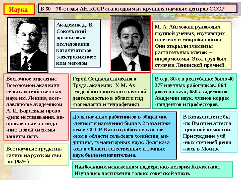 22. Какие вопросы были поставлены в мае-июне1989 г. на I съезде народных депу...