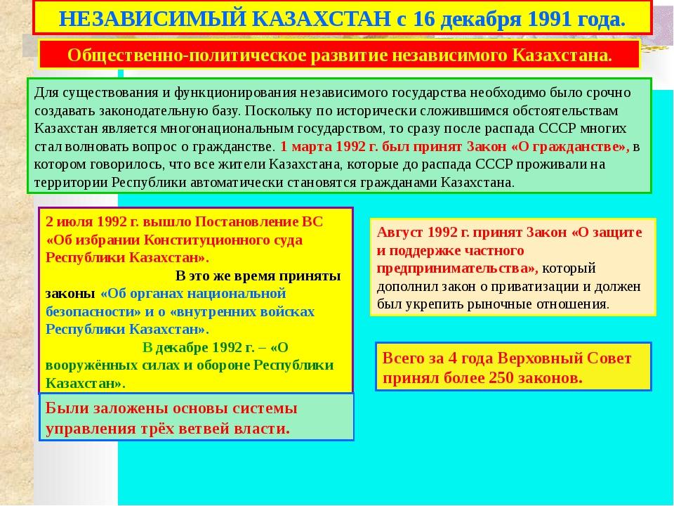 Блок контроля знаний. 1. Когда президиум ВС Казахстана издал указ о либерали...