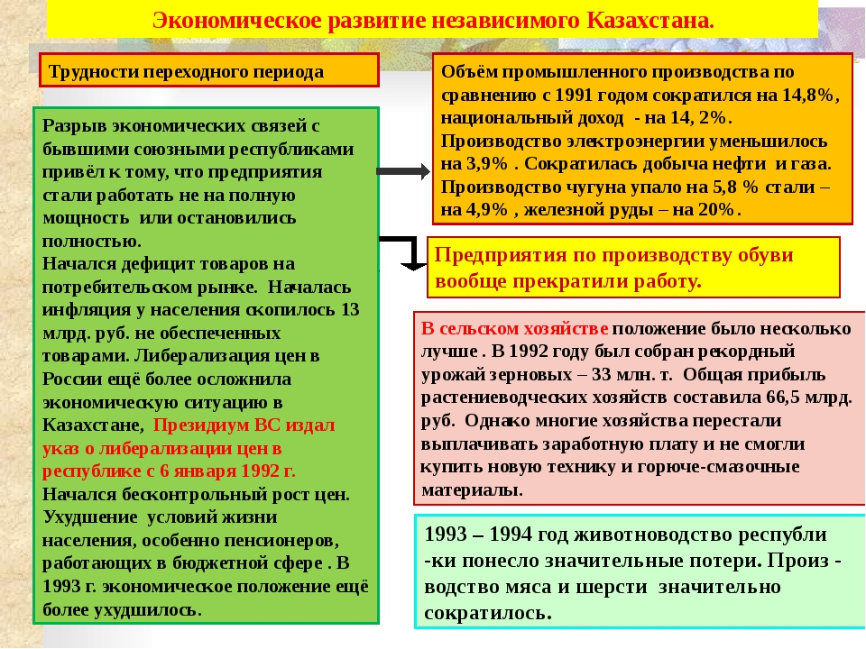 9. Что предполагает процесс глобализации научно-технического прогресса А) По...