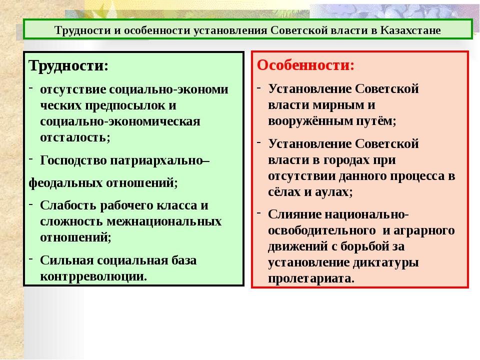 Блок контроля знаний 1.Вопросы, которые не решило Временное правительство, в...