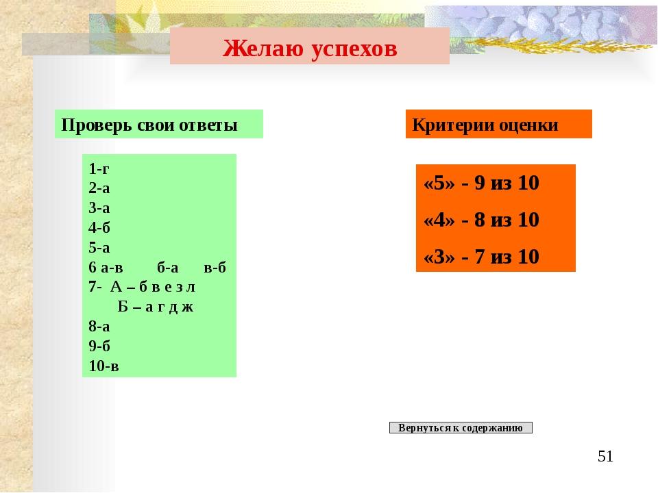 Действия «белых» В марте 1918 г. разгромив Уральский областной Совет, белока...